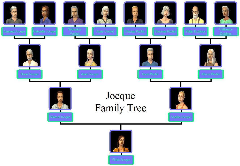 Spanish Family Tree Template Fresh Mosoklali Blank Family Tree Template In Spanish