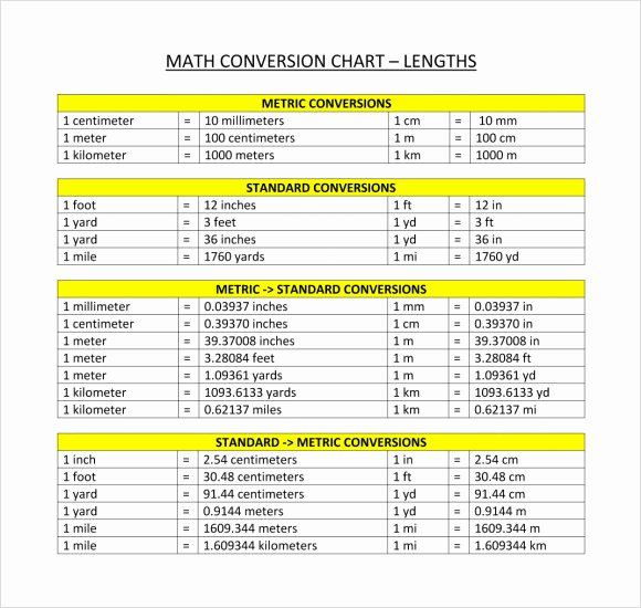 Standard to Metric Conversion Charts Fresh 53 Metric Table for Kids Conversion Table for Kids Metric