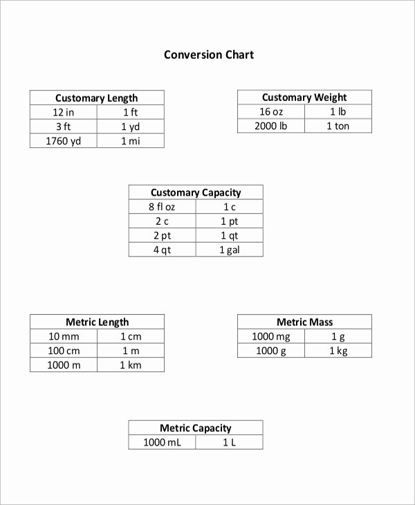 Standard to Metric Conversion Charts Fresh 8 Metric Weight Conversion Chart Templates Free Sample