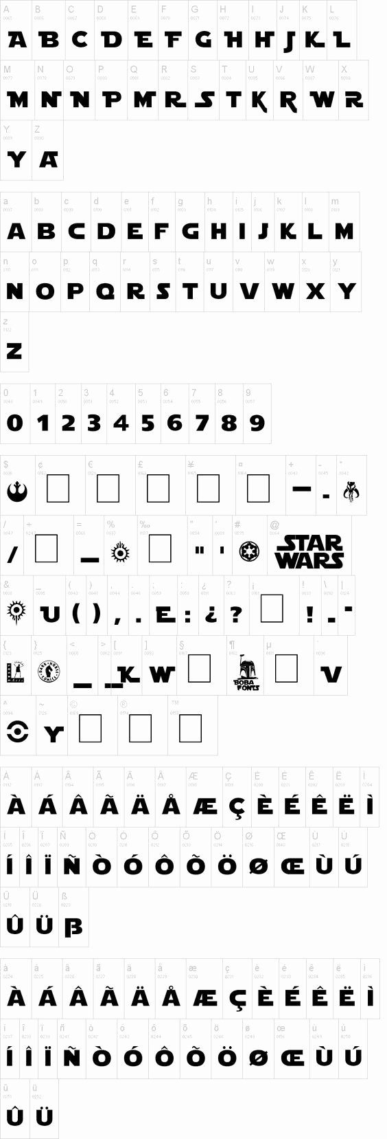 Star Wars Letter Stencils Awesome 25 Unique Star Wars Stencil Ideas On Pinterest