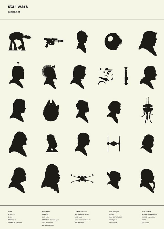 Star Wars Letter Stencils Lovely 1000 Ideas About Star Wars Silhouette On Pinterest