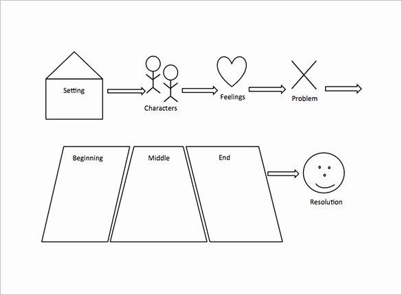 Story Map Template Free Best Of 8 Story Map Templates Doc Pdf