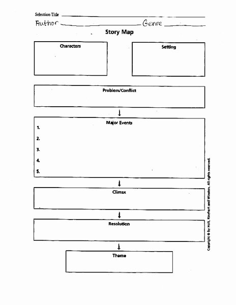 Story Map Template Free Fresh Story Map Graphic organizer Graphic organizer for 6th