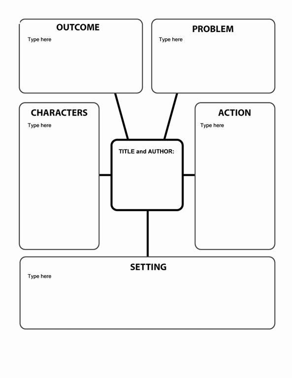 Story Map Template Free New Story Map Free Pinterest