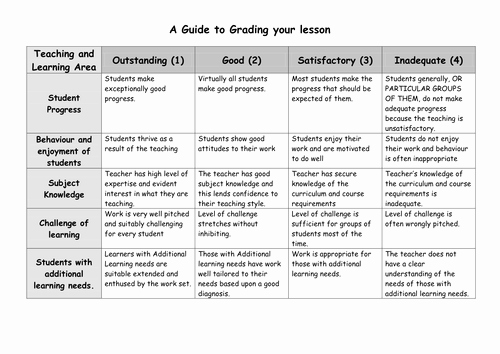 Student Behavior Observation Checklist Beautiful Lesson Observation form and Checklist by Jacqui1974