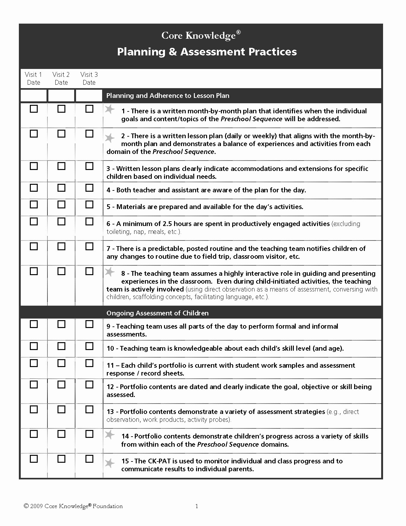 Student Behavior Observation Checklist New 12 Best Of Blank Check Writing Worksheets