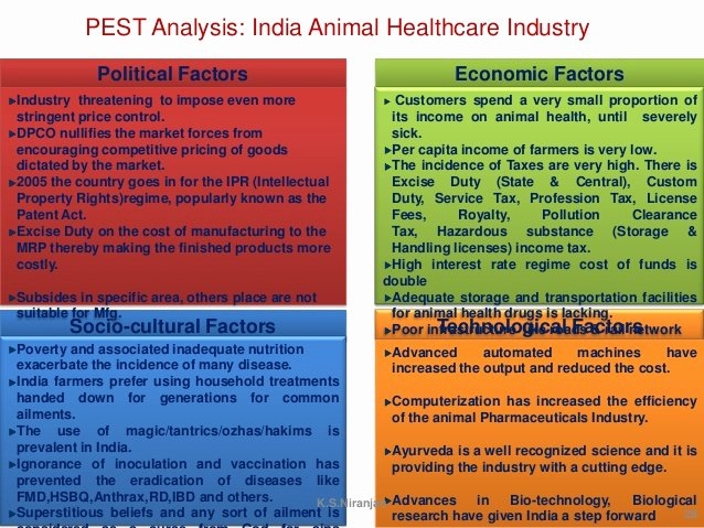 Swot Analysis Example for Healthcare Beautiful Swot Analysis Indian Veterinary Pharmaceuticals Industry