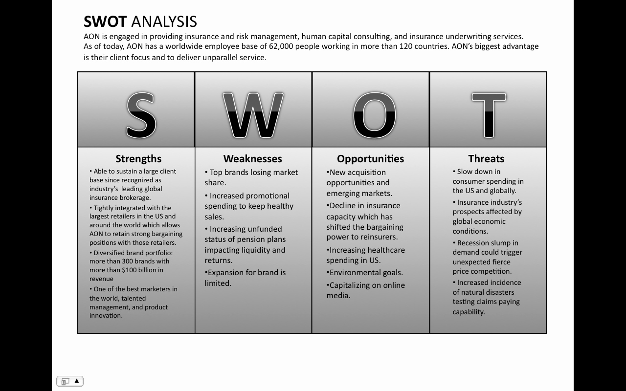 Swot Analysis Example for Healthcare Inspirational Uncategorized