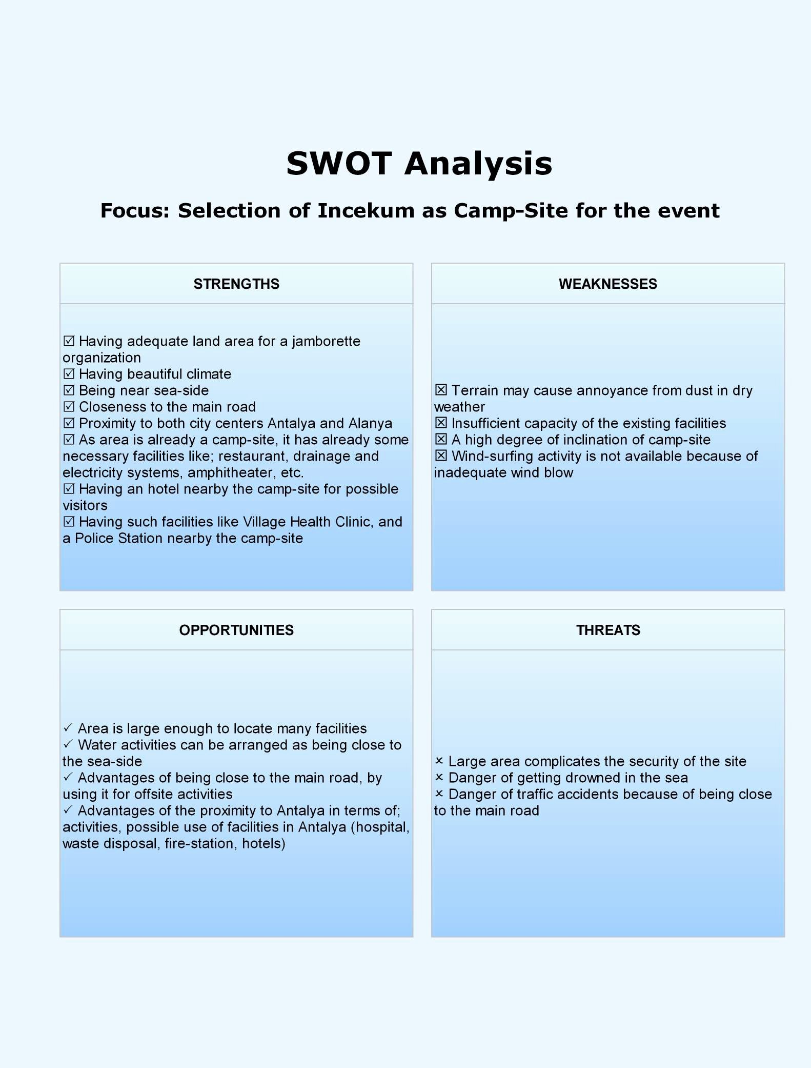 Swot Analysis Example for Healthcare Lovely 301 Moved Permanently
