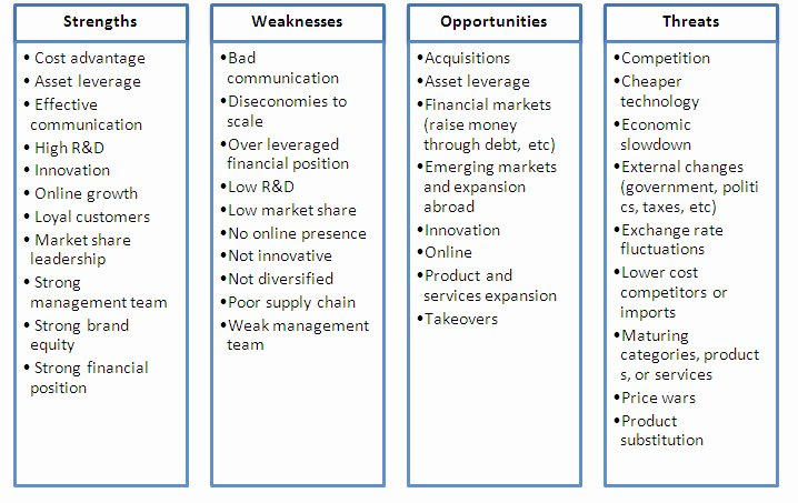 Swot Analysis Example for Healthcare Unique Boston Scientific Pany Profile Dolcerawiki