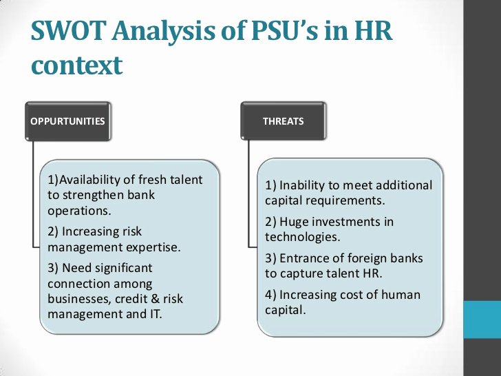 Swot Analysis for Hr Department Beautiful Hr issues In Public Sector Banks Of India