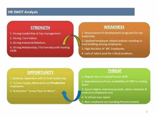 Swot Analysis for Hr Department Elegant Hr Swot Analysis Template Free Human Resources