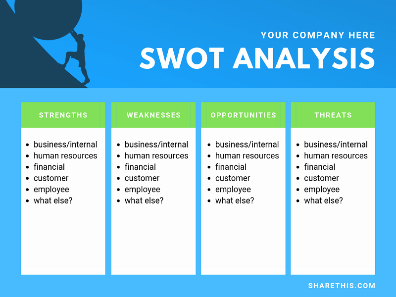 Swot Analysis for Hr Department Elegant the Marketer S Guide to An Effective Swot Analysis This