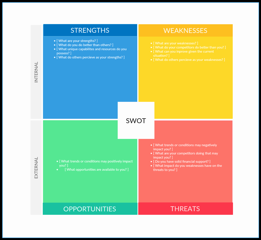 Swot Analysis for Hr Department Fresh 6 Mon Hr Challenges and How to Effectively solve them