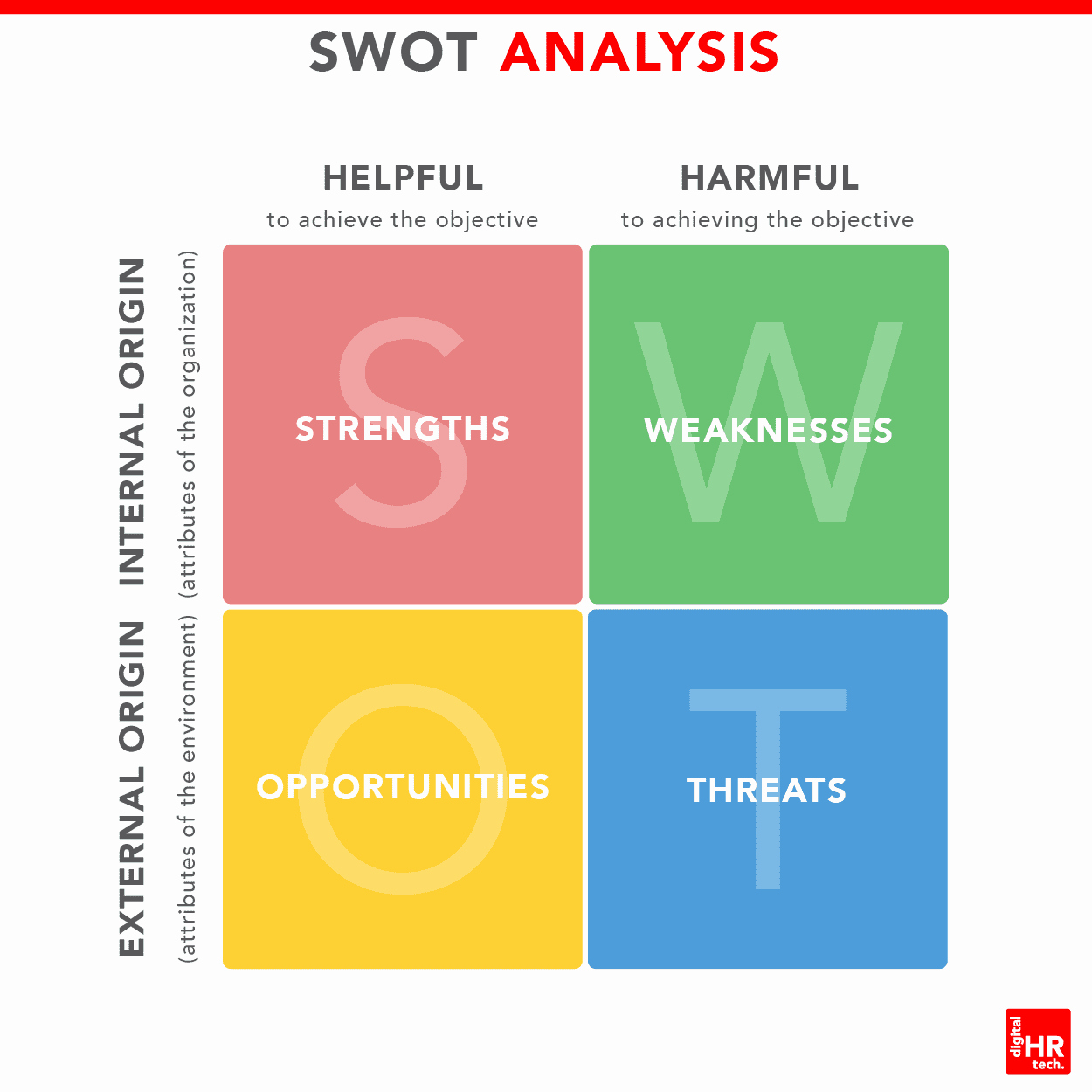 Swot Analysis for Hr Department Fresh How to Create A Human Resource Strategy