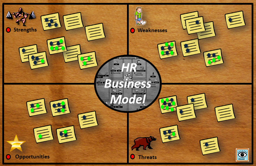 Swot Analysis for Hr Department Luxury Vision Of Swot Analysis Hr Business Model – Ministry Of Vision