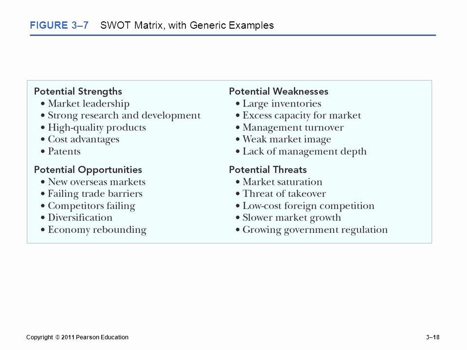 Swot Analysis for Hr Department Unique Human Resource Management Human Resources Management 12e