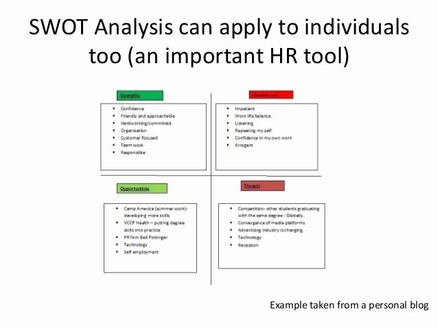 Swot Analysis for Hr Department Unique Strategy In Strategic Hrm Part 2