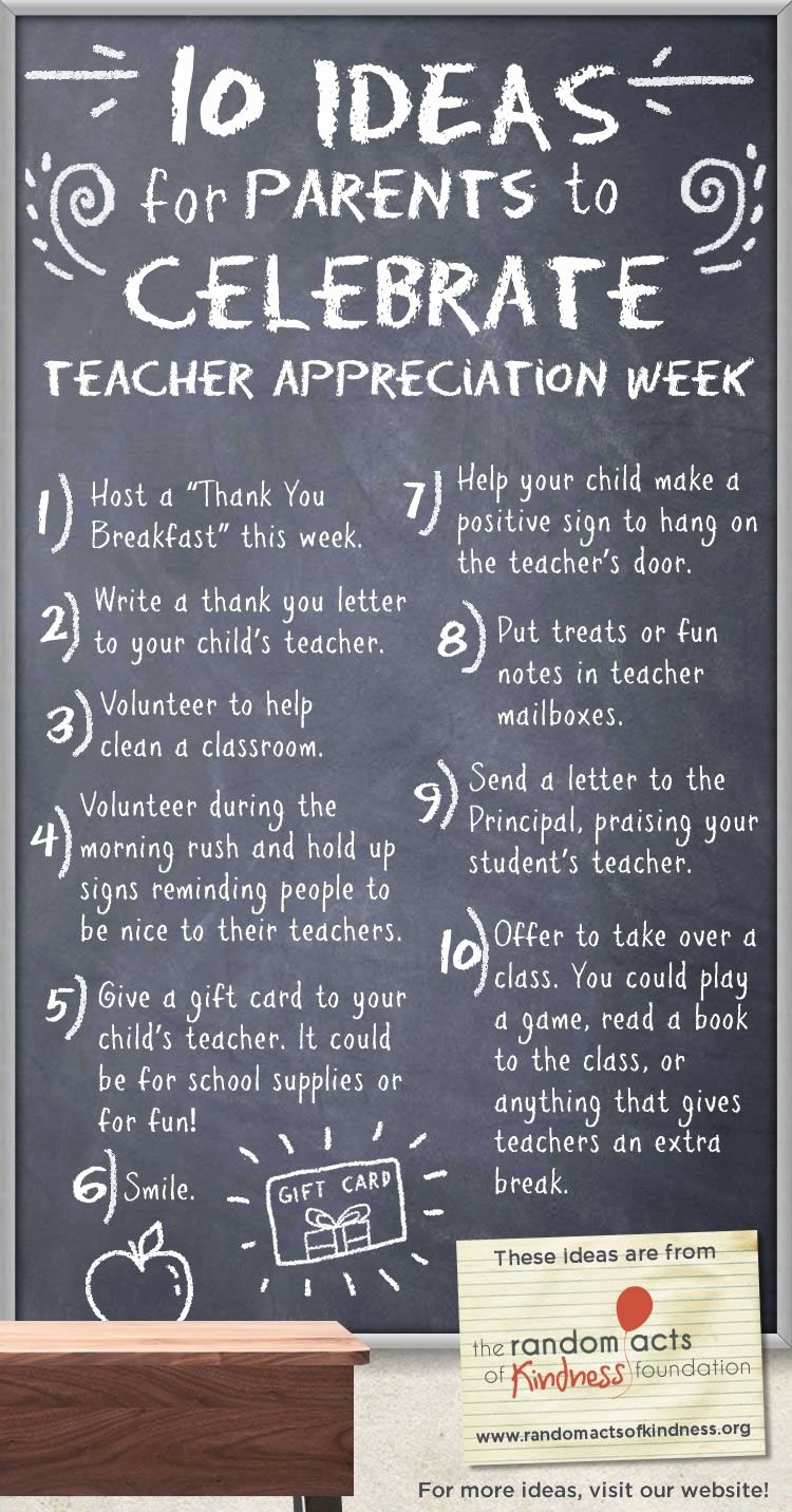 Teacher Appreciation Week Letters Unique 10 Ideas for Parents to Celebrate Teacher Appreciation