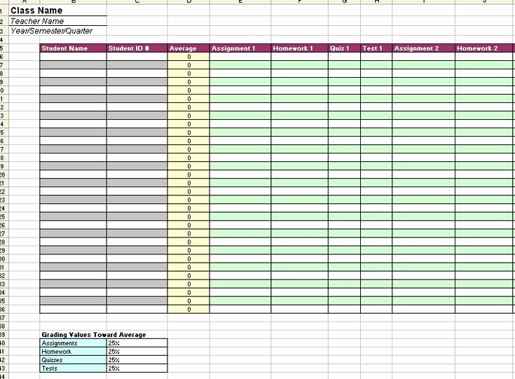 Teachers Record Book Template Unique Elementary Grade Sheet Template