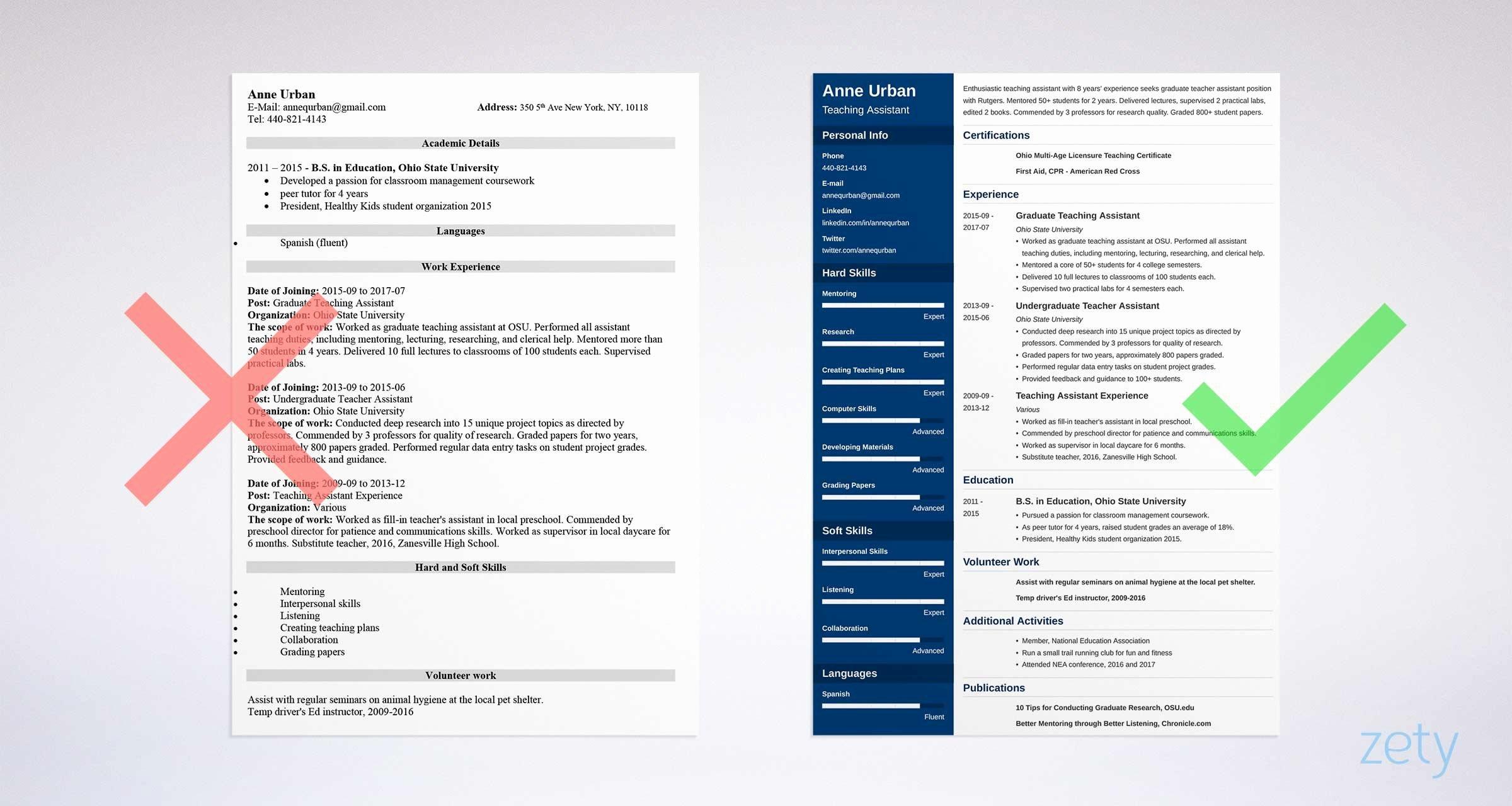 Teaching assistant Sample Resume Luxury Teaching assistant Resume Sample & Writing Guide [20