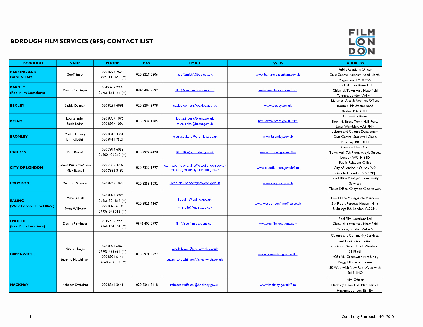 Telephone Directory Template Excel Beautiful 7 Best Of Printable Contact List In Excel Free