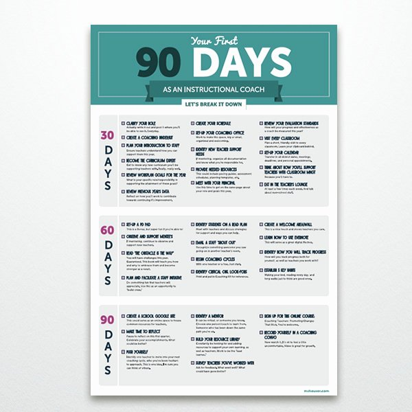 The First 90 Days Template Best Of the Journey Of A First Year Coach – Part E