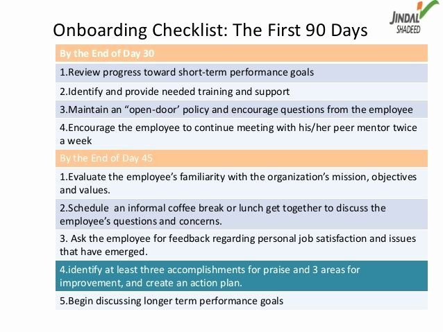 The First 90 Days Template Inspirational Boarding Checklist the First 90 Daysby the End Of Day