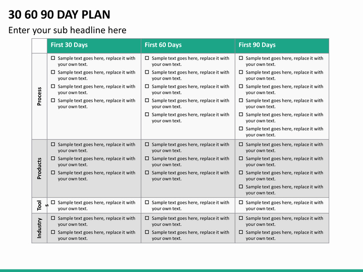The First 90 Days Template New 30 60 90 Day Plan Powerpoint Template