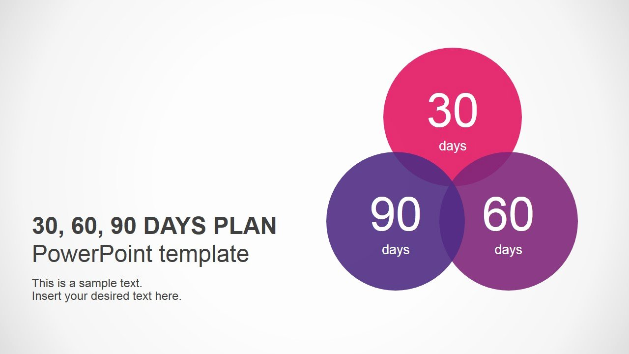The First 90 Days Template New 30 60 90 Days Plan Powerpoint Template Slidemodel