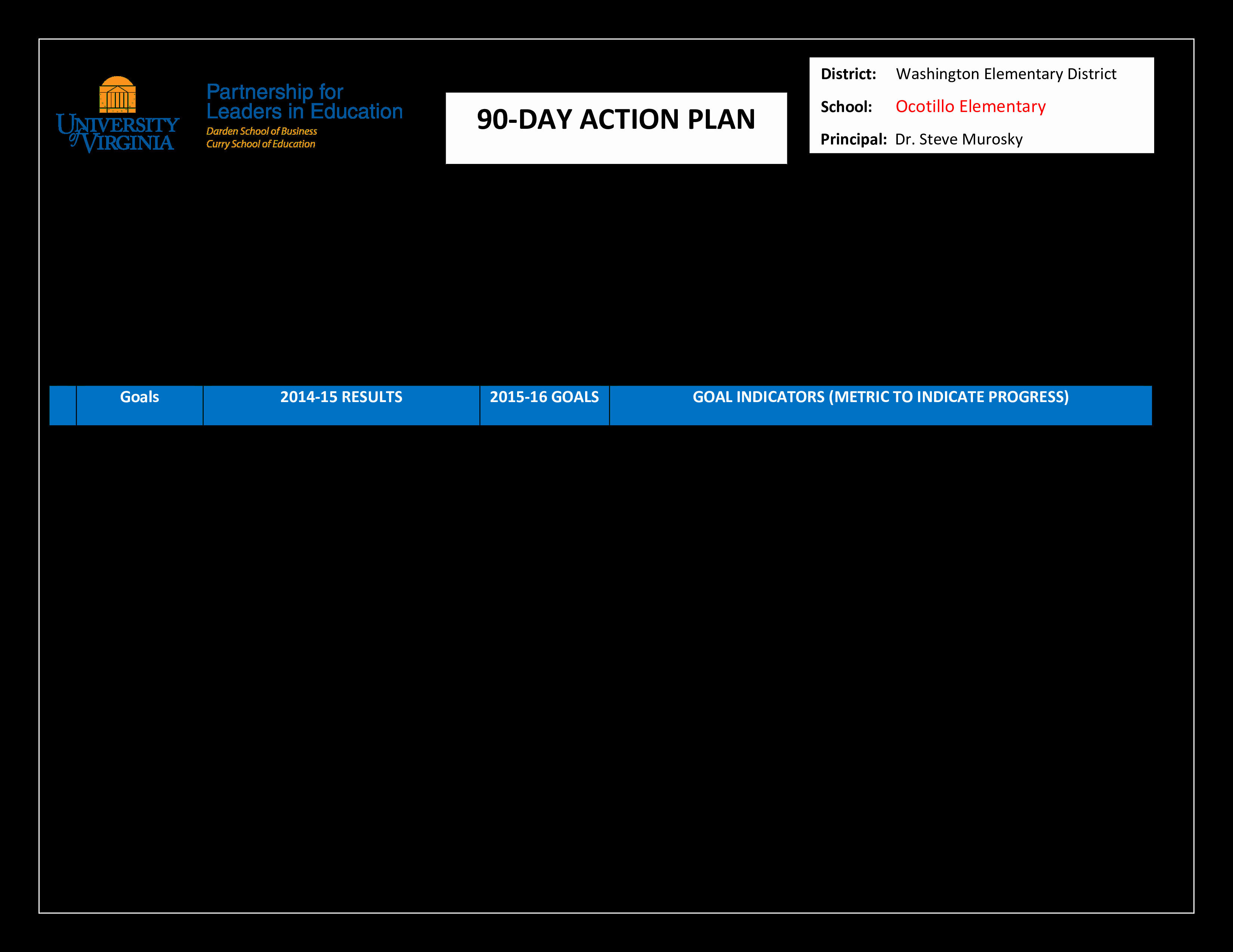 The First 90 Days Template New First 90 Days Action Plan