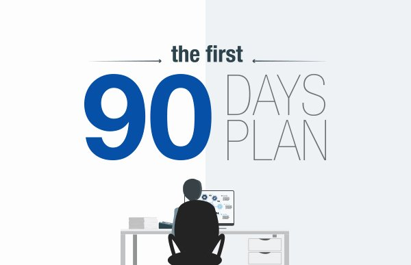 The First 90 Days Template Unique the First 90 Days A Able Template and Guide