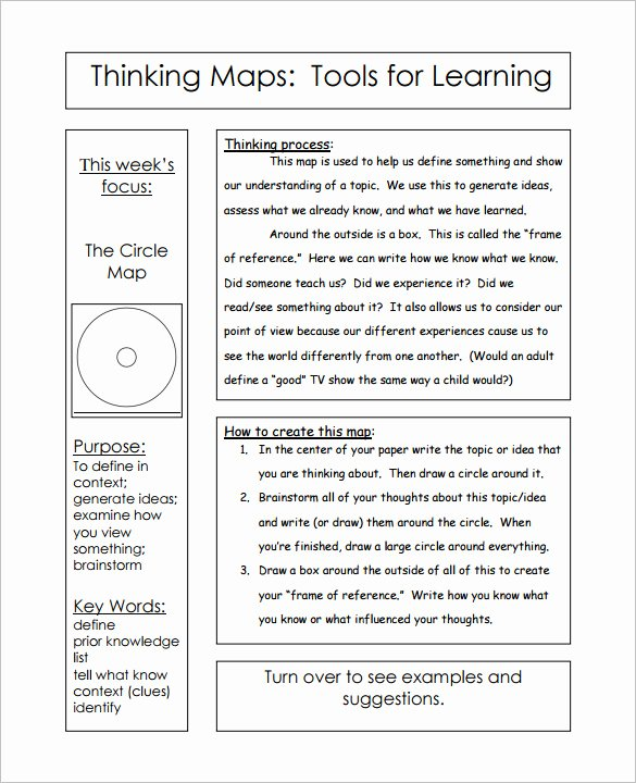 Thinking Maps Templates Elegant 4 Circle Map Templates Doc Pdf