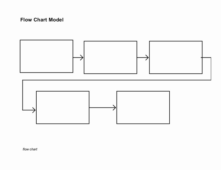 Thinking Maps Templates Inspirational Printable Flow Map