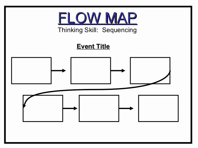 Thinking Maps Templates New Learning Resources Ms Taylor S Classroom