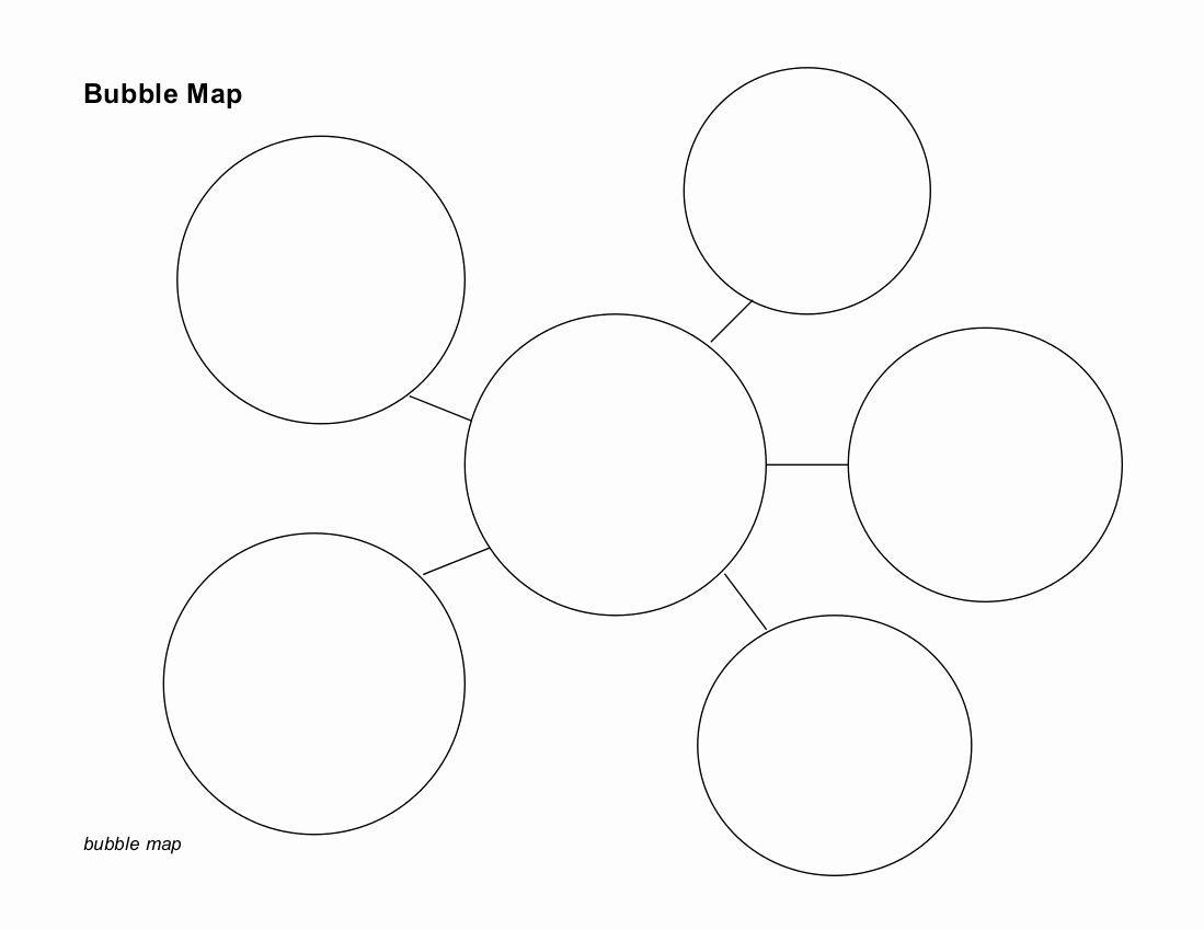 Thinking Maps Templates Unique Bubble Map Template