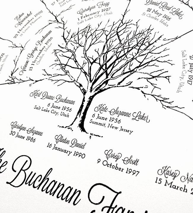 Three Generation Family Tree Awesome Personalized 3 Generation Ancestor Family Tree Fan Chart