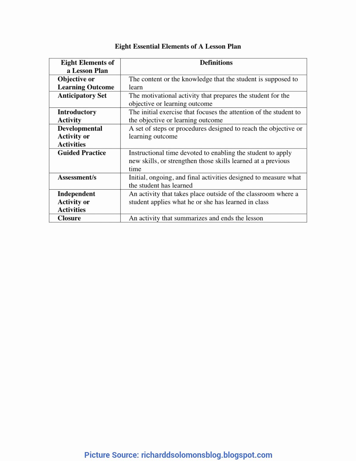 Tiered Lesson Plan Template Luxury Excellent Differentiated Instruction Lesson Plans 39