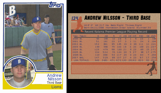 Topps Baseball Card Template Awesome 1983 topps Baseball Card Template Page 2 Ootp