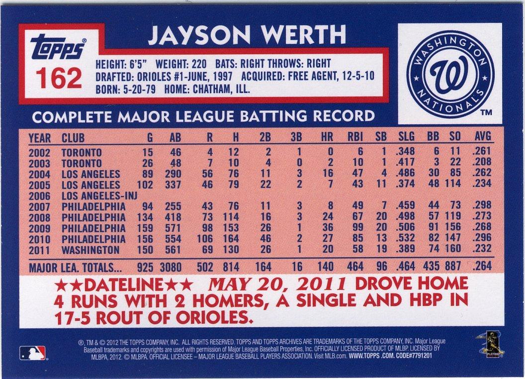 Topps Baseball Card Template New Baseball Card Blog 2012 topps Archives My First Packs