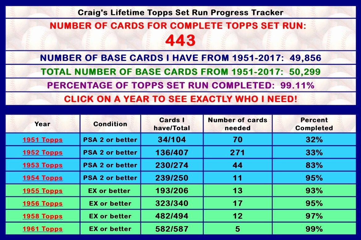 Topps Baseball Card Template New My Baseball Card Blog