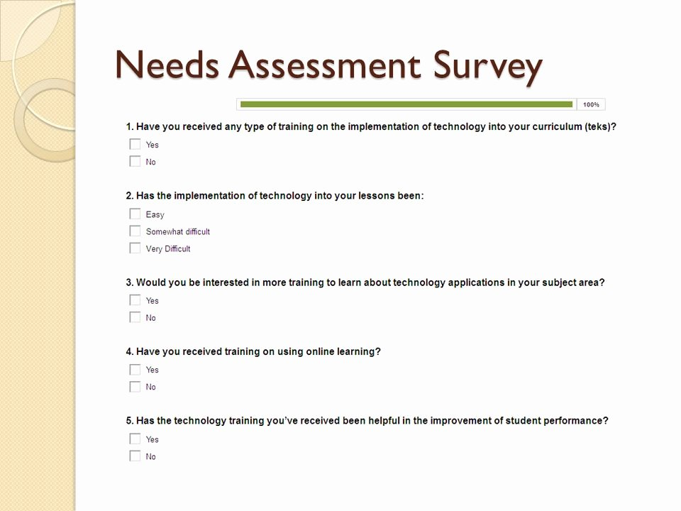 Training Needs Survey Questions Best Of Technology Needs assessment Presentation for Los Fresnos