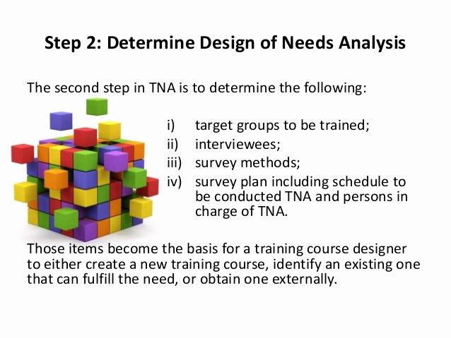 Training Needs Survey Questions Fresh Argumentative Essay topics 700 Most Interesting