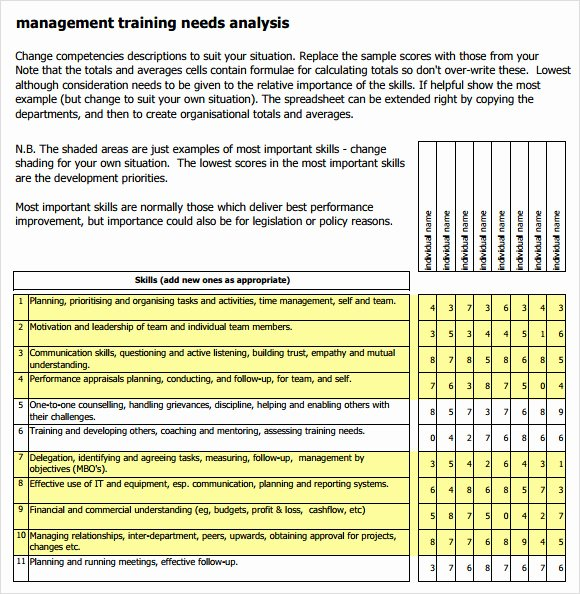 Training Needs Survey Questions Inspirational Free 13 Sample Training Needs Analysis Templates In