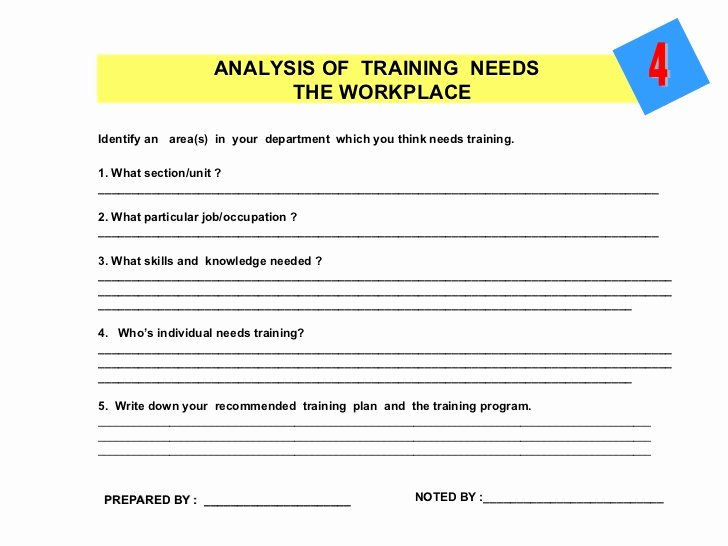 Training Needs Survey Questions Luxury Workshop On Training Needs Analysis