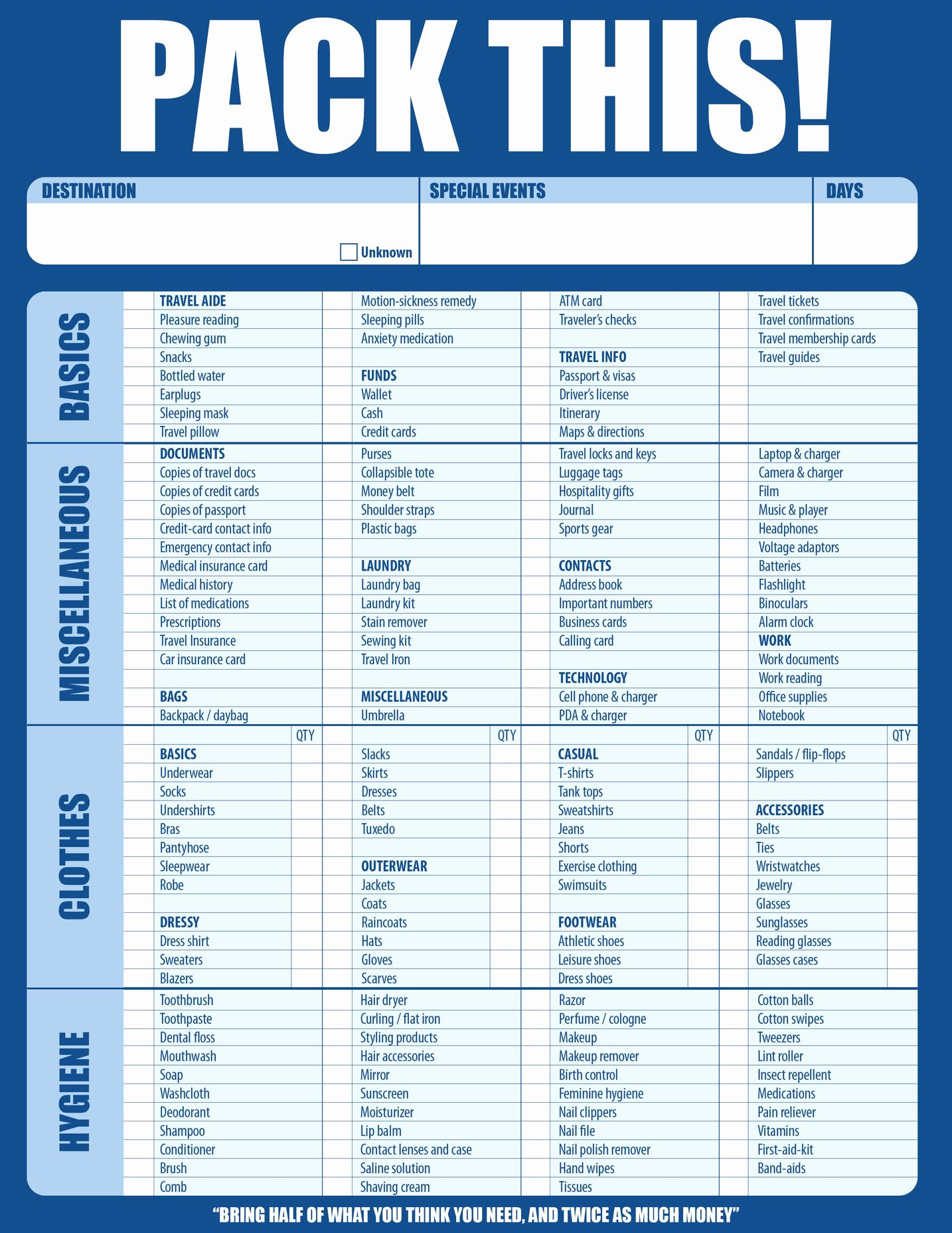 Travel Packing List Best Of Packing