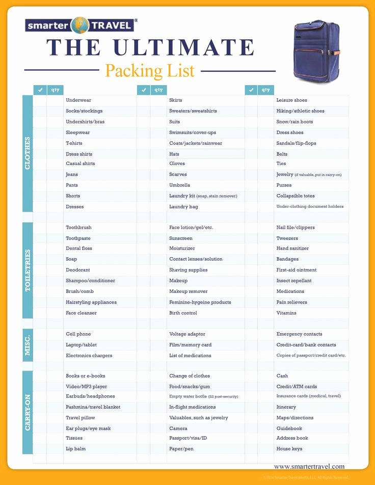 Travel Packing List Unique the Ly Travel Packing Checklist You Ll Ever Need