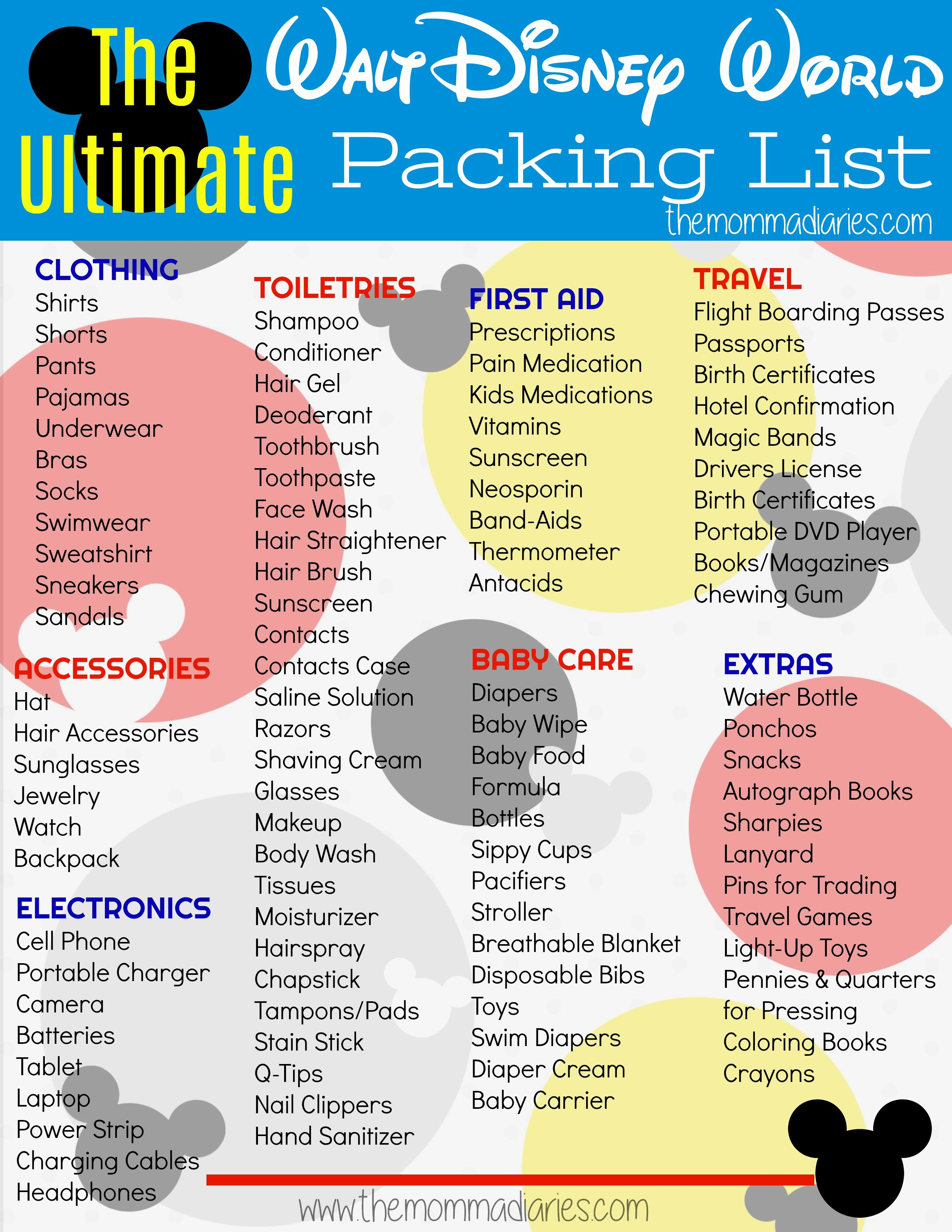 Ultimate Cruise Packing List Inspirational the Ultimate Disney Packing List Free Printable the
