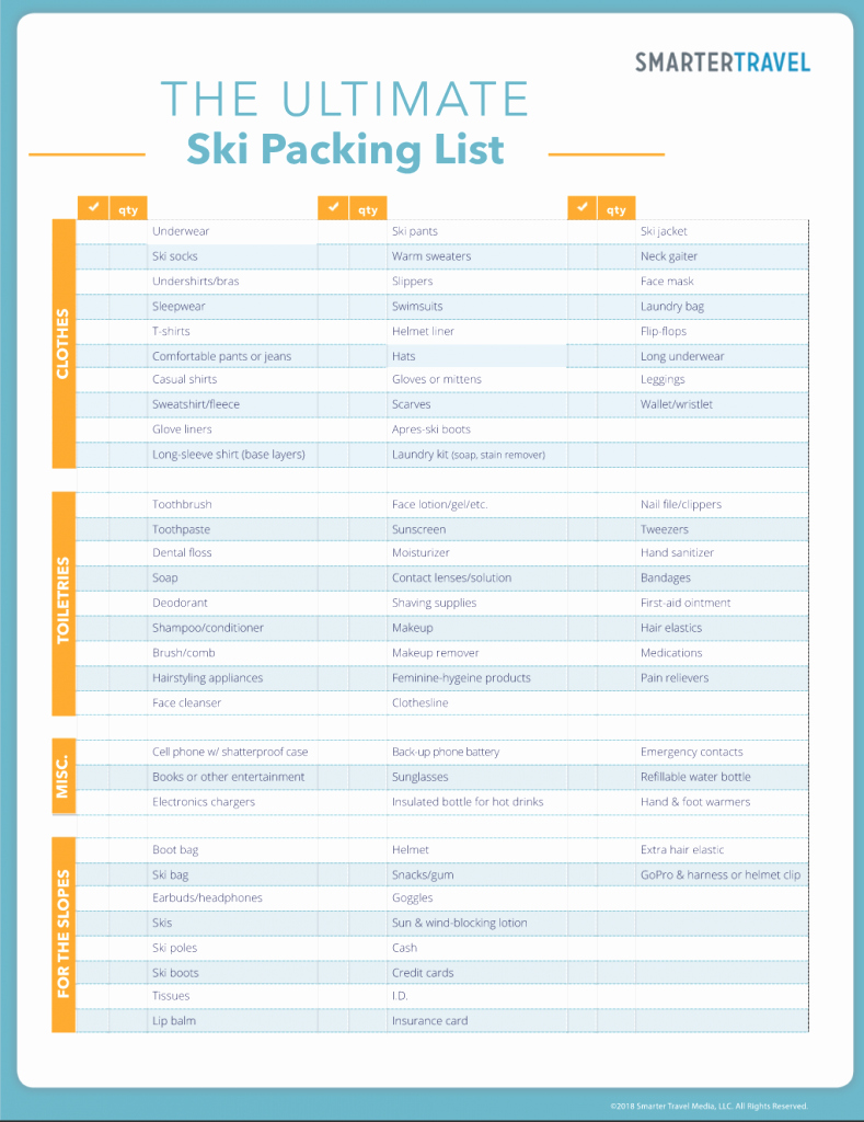 Ultimate Cruise Packing List New the Ultimate Ski Trip Packing List Smartertravel