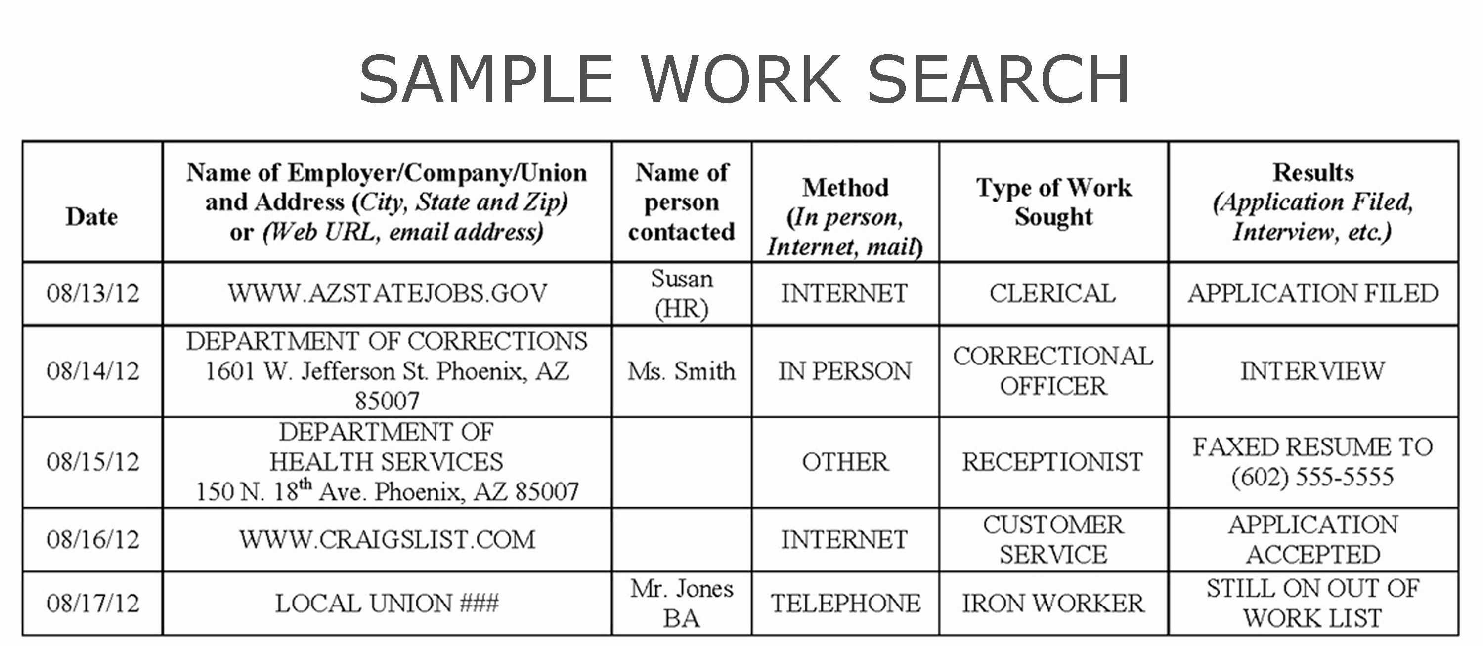 Unemployment Job Search Log Template Lovely Instructions for Pleting Weekly Claim for Ui Benefits